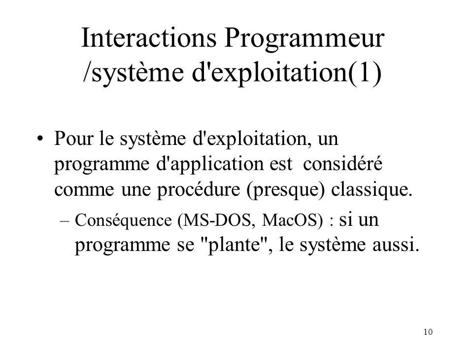 Interactions Programmeur /système d exploitation(1)