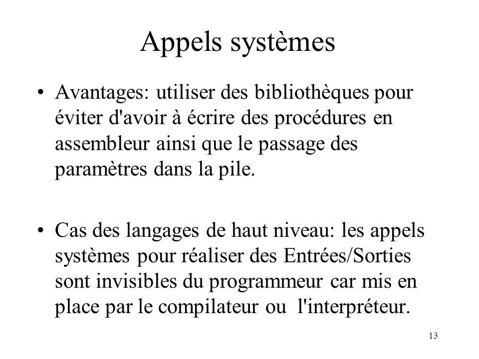 Appels systèmes