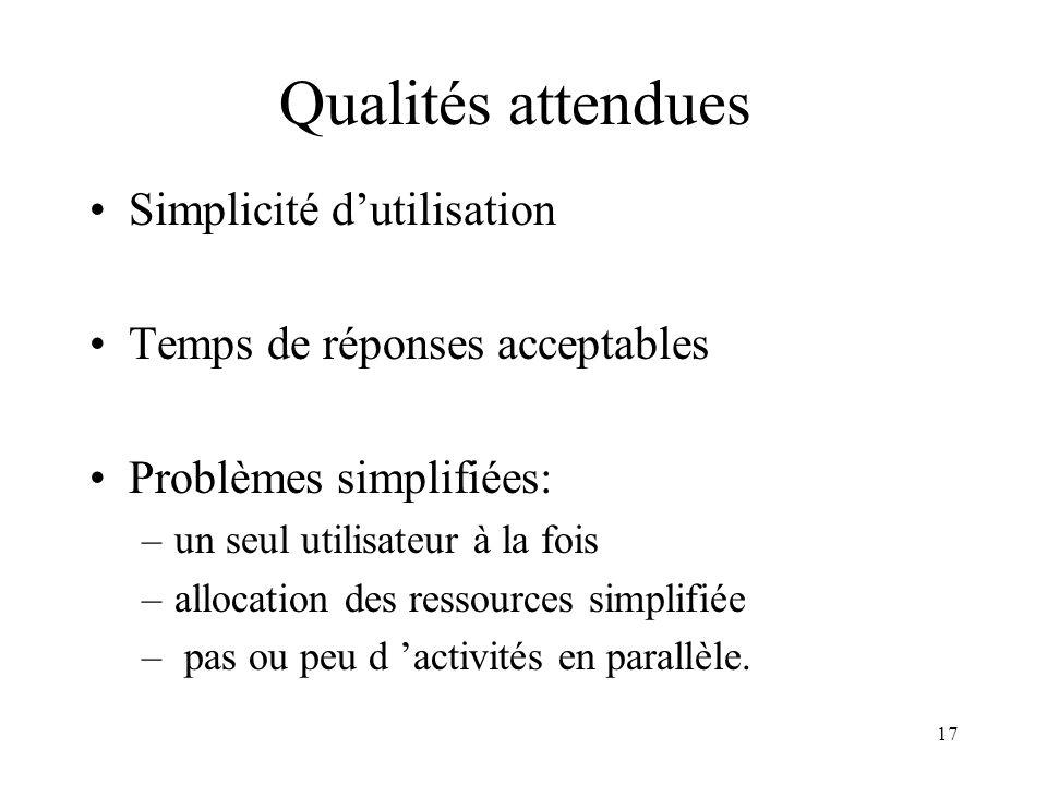 Qualités attendues Simplicité d'utilisation