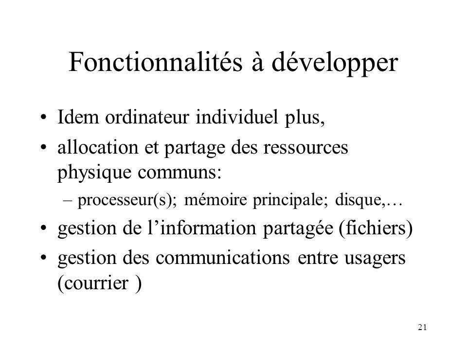 Fonctionnalités à développer