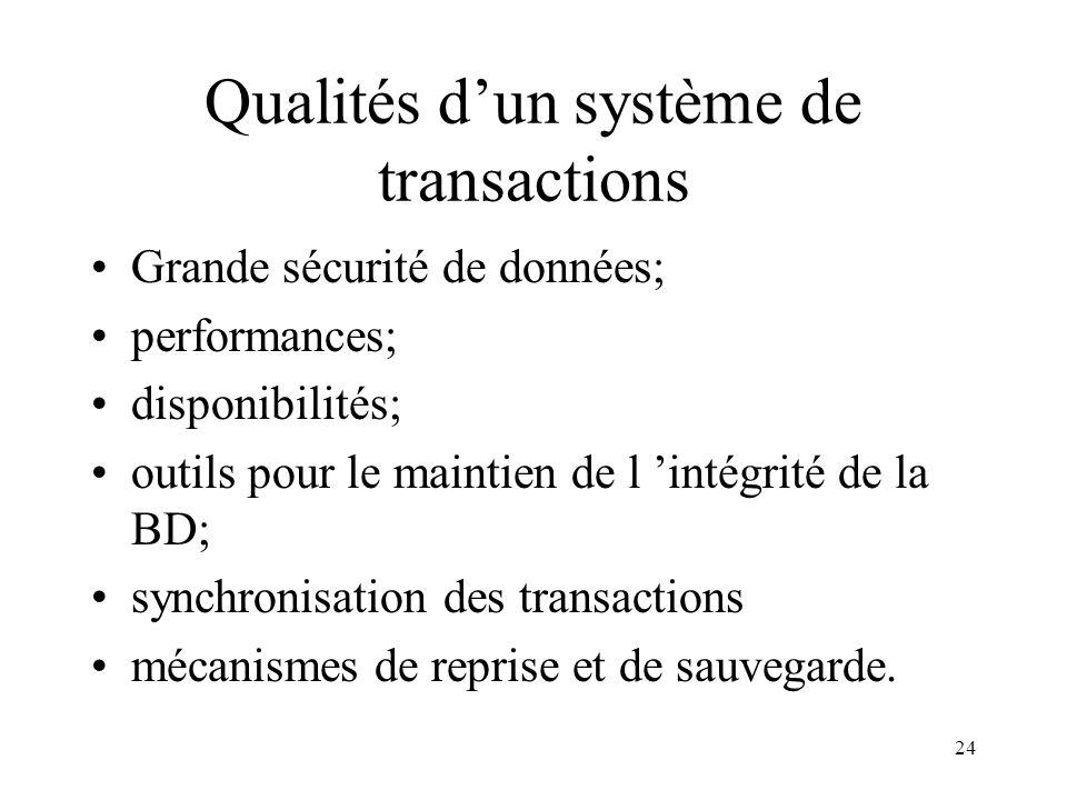 Qualités d'un système de transactions