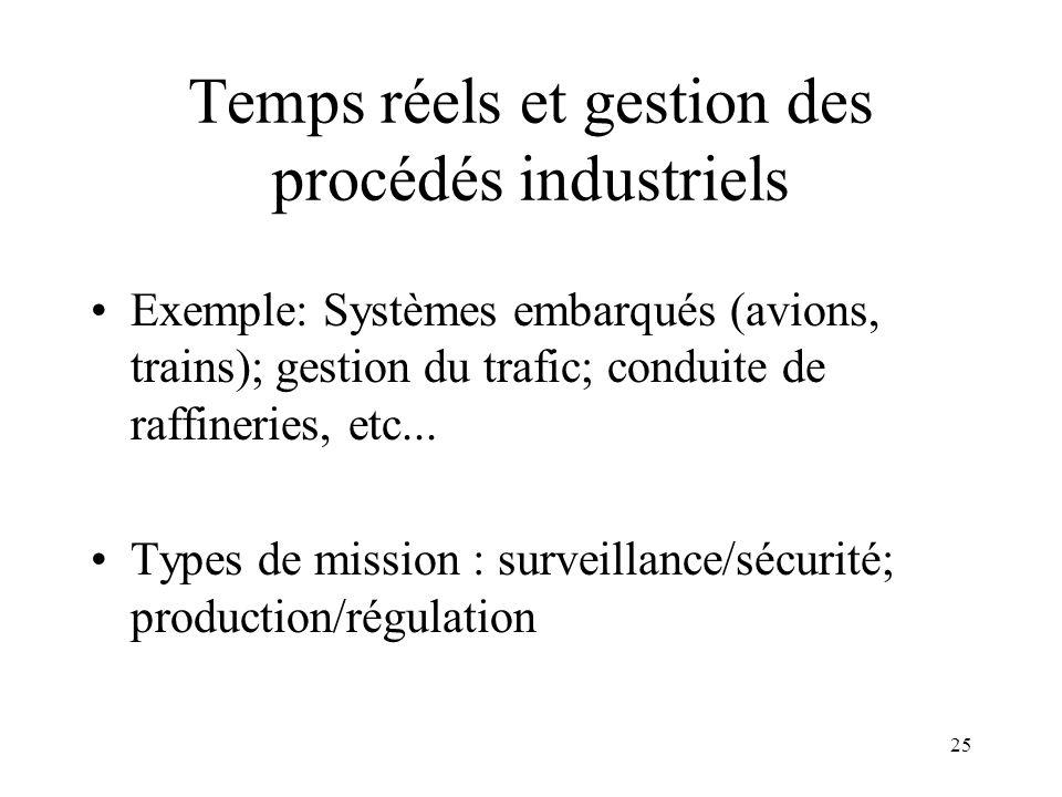 Temps réels et gestion des procédés industriels