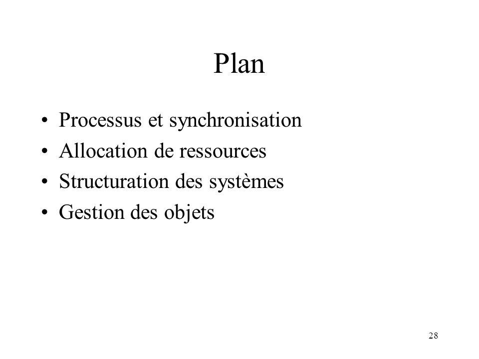 Plan Processus et synchronisation Allocation de ressources