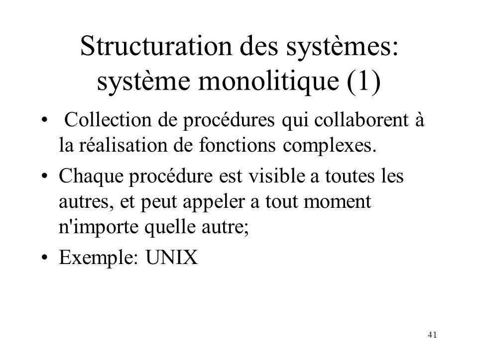 Structuration des systèmes: système monolitique (1)