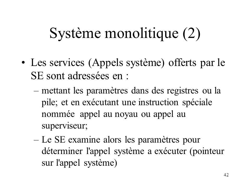 Système monolitique (2)