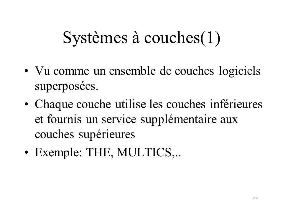 Systèmes à couches(1) Vu comme un ensemble de couches logiciels superposées.