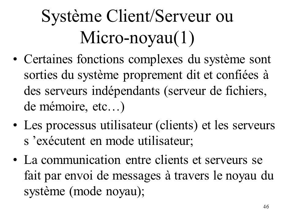 Système Client/Serveur ou Micro-noyau(1)