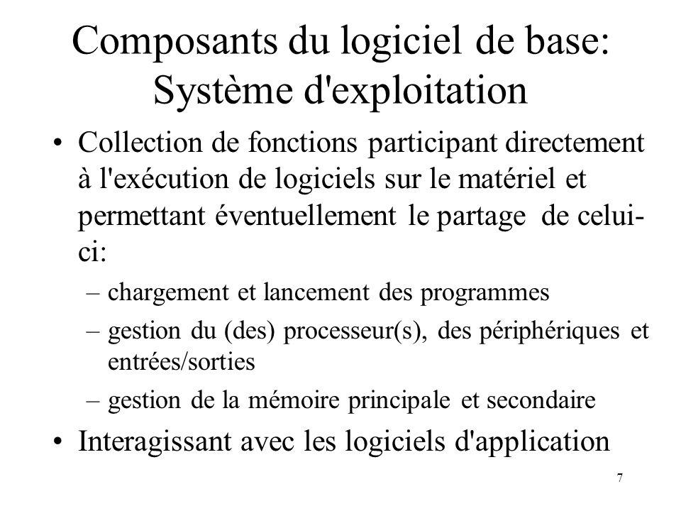 Composants du logiciel de base: Système d exploitation