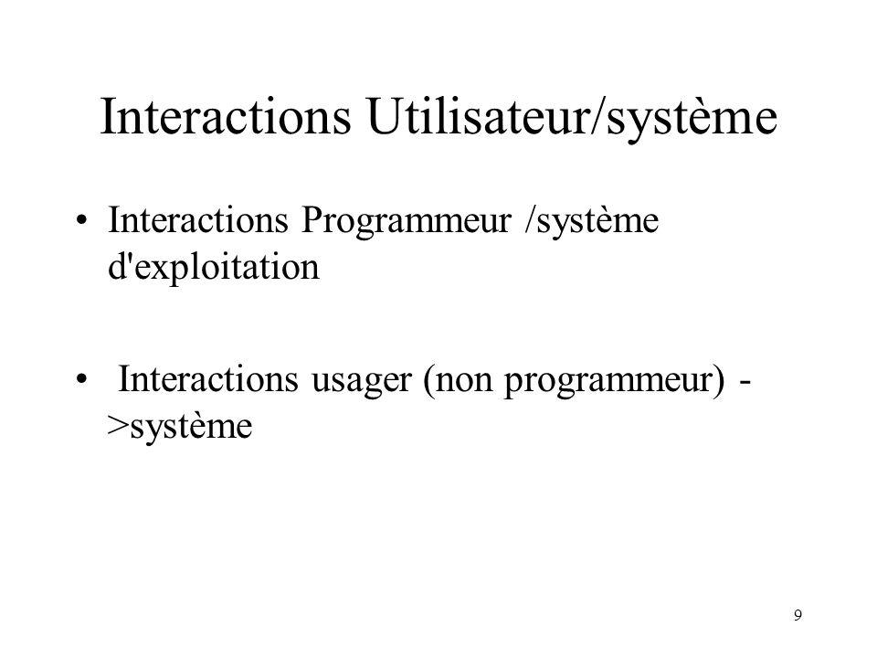 Interactions Utilisateur/système
