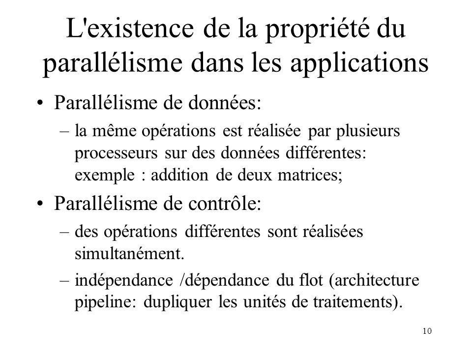 L existence de la propriété du parallélisme dans les applications