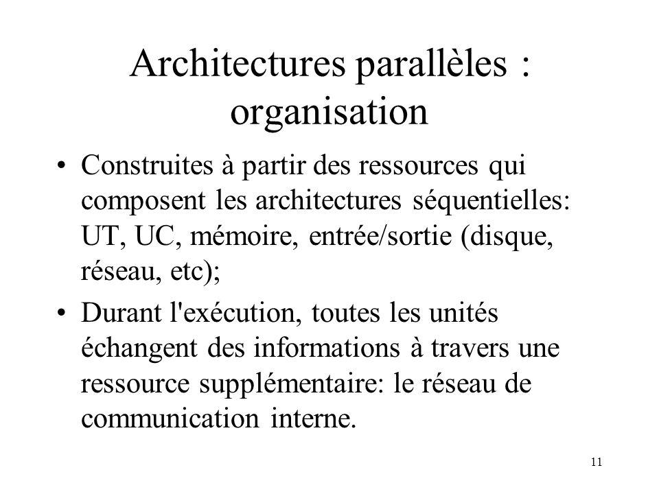 Architectures parallèles : organisation