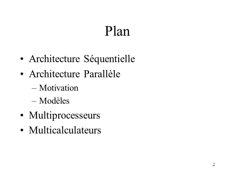 Plan Architecture Séquentielle Architecture Parallèle Multiprocesseurs