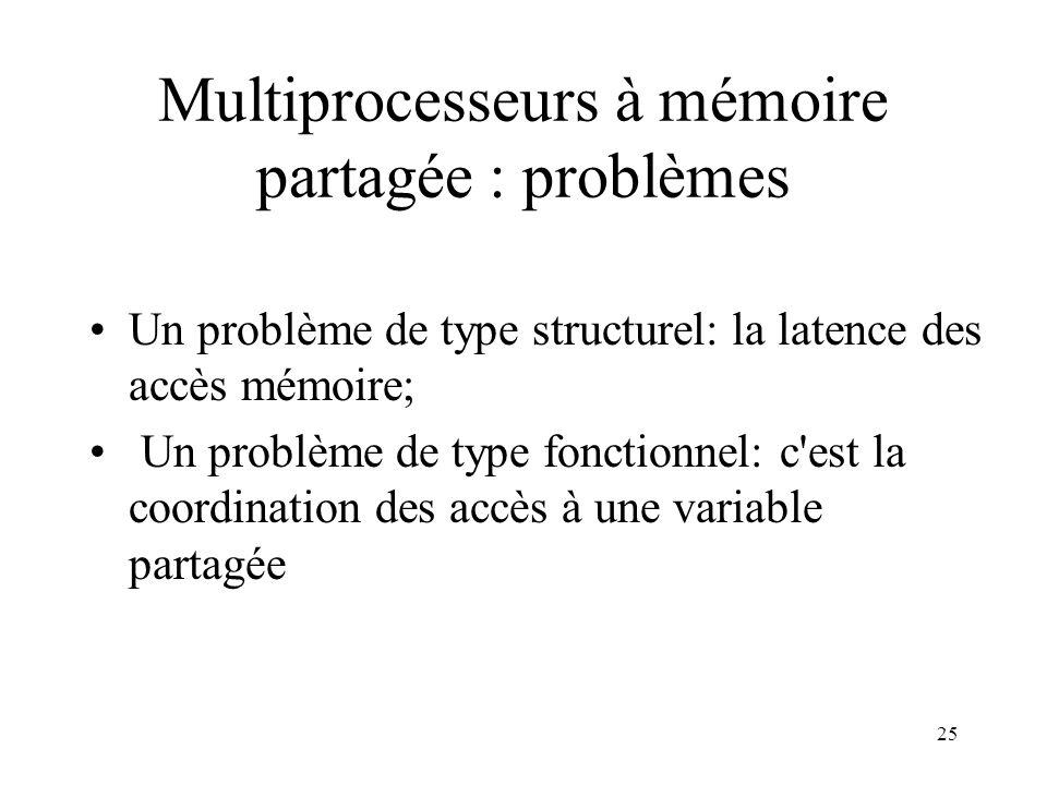 Multiprocesseurs à mémoire partagée : problèmes