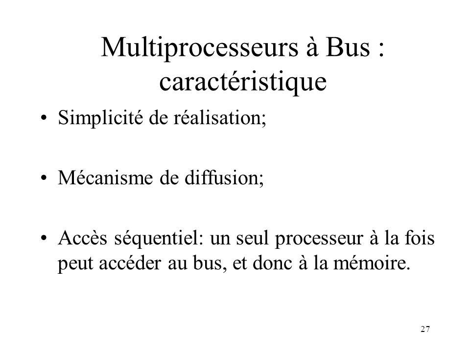 Multiprocesseurs à Bus : caractéristique