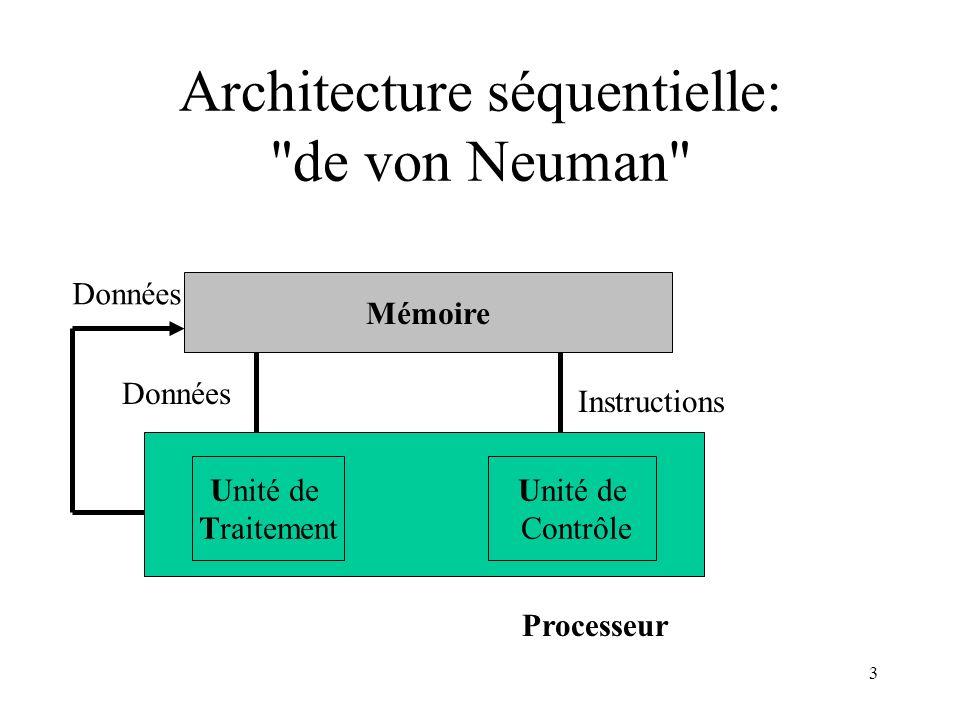 Architecture séquentielle: de von Neuman