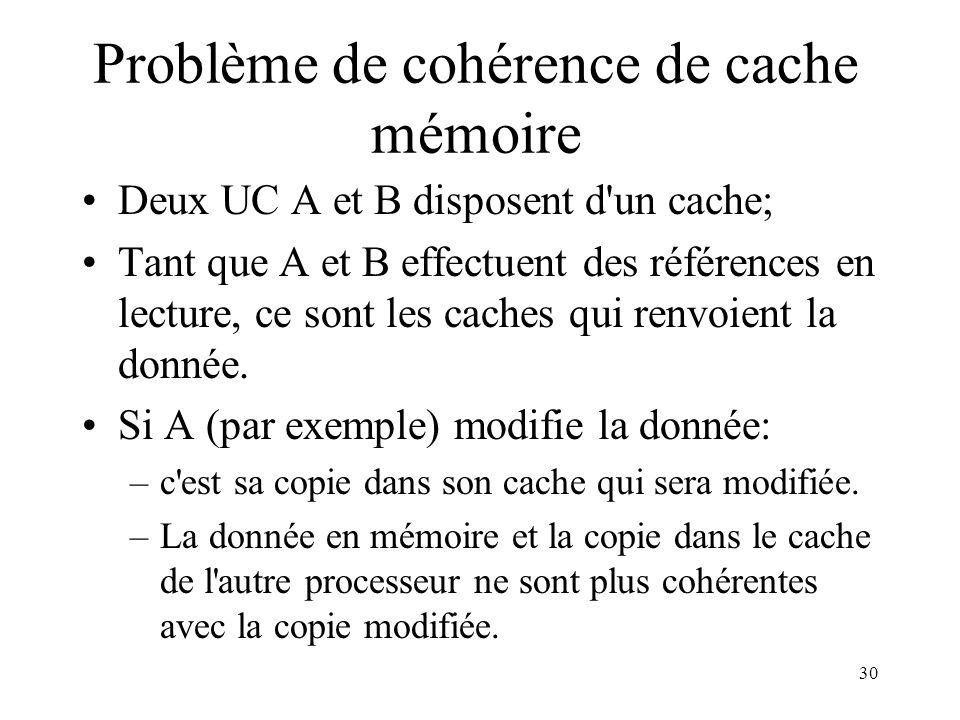 Problème de cohérence de cache mémoire