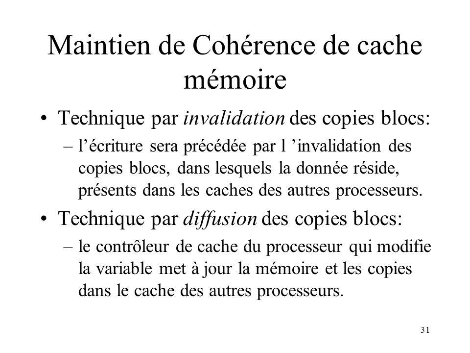 Maintien de Cohérence de cache mémoire