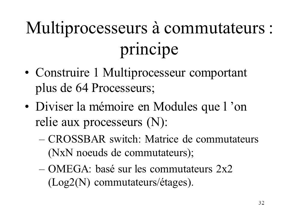 Multiprocesseurs à commutateurs : principe