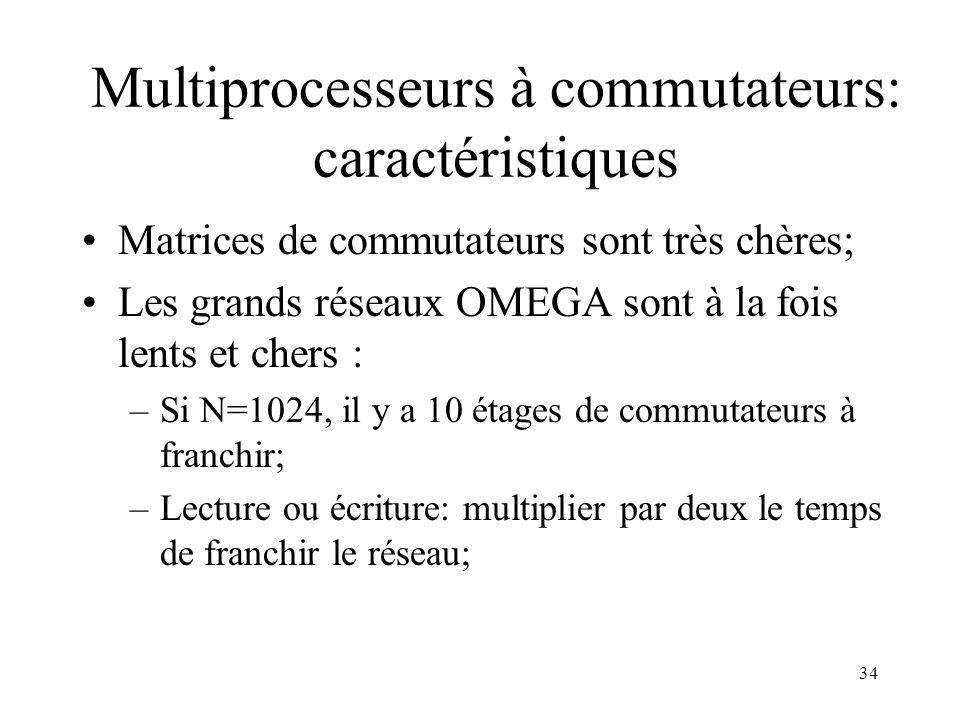 Multiprocesseurs à commutateurs: caractéristiques