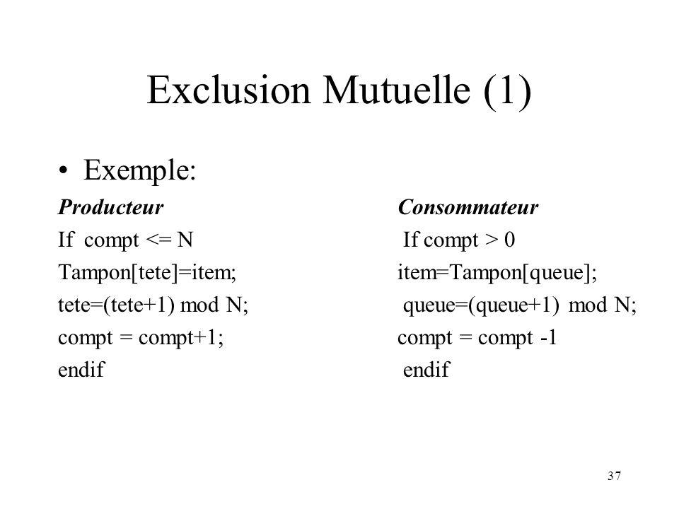 Exclusion Mutuelle (1) Exemple: Producteur Consommateur
