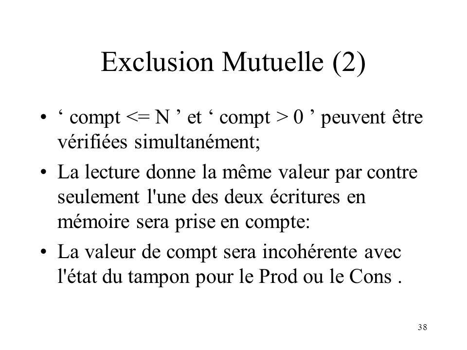 Exclusion Mutuelle (2) ' compt <= N ' et ' compt > 0 ' peuvent être vérifiées simultanément;