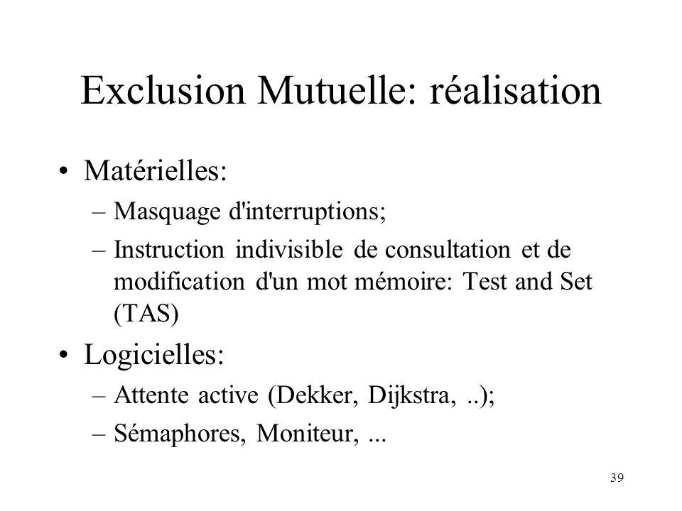Exclusion Mutuelle: réalisation