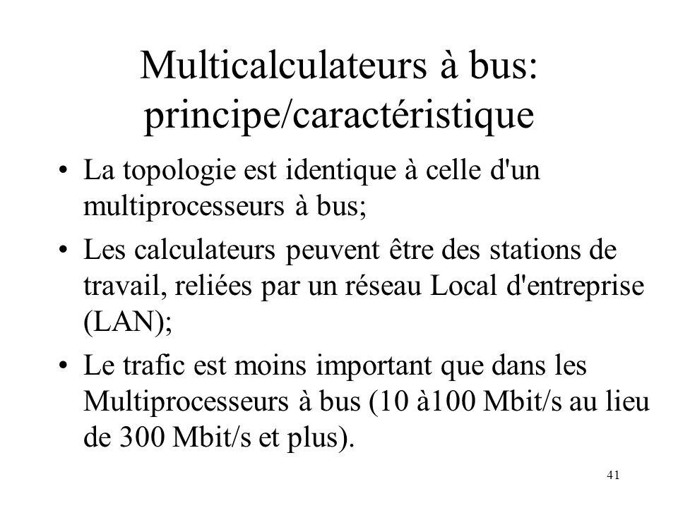 Multicalculateurs à bus: principe/caractéristique