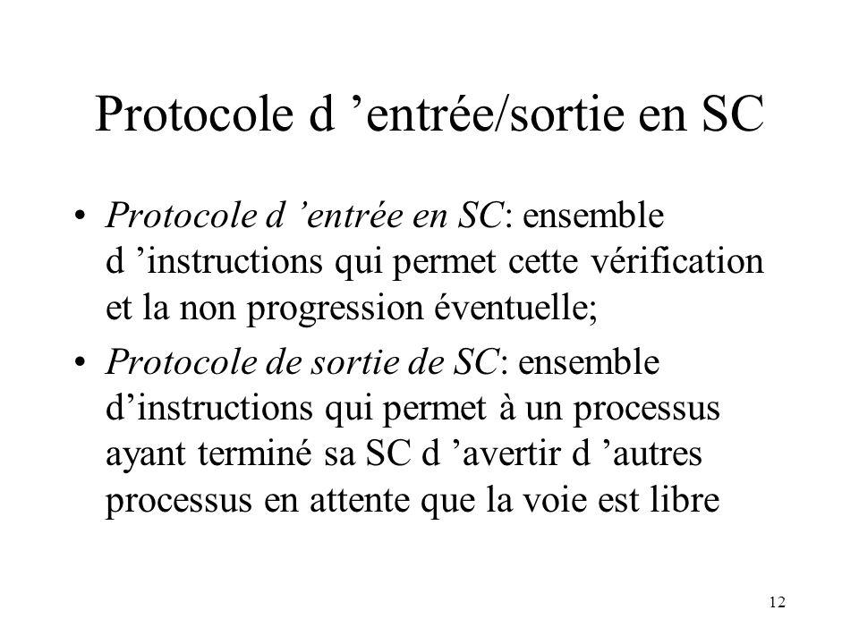 Protocole d 'entrée/sortie en SC