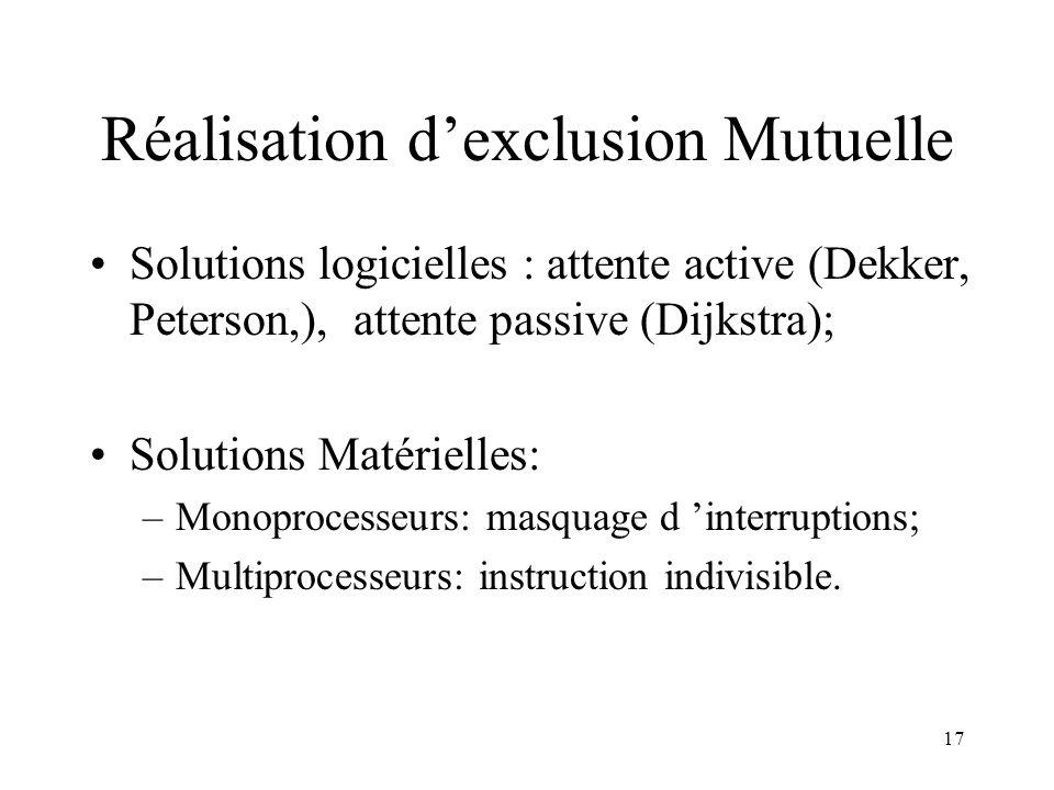 Réalisation d'exclusion Mutuelle