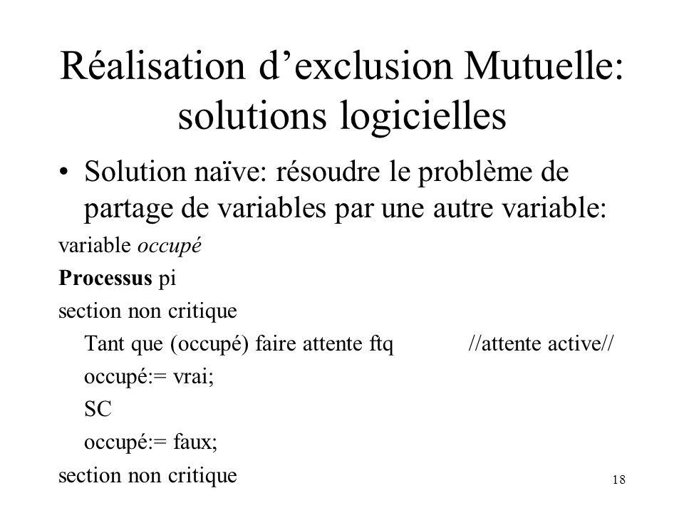 Réalisation d'exclusion Mutuelle: solutions logicielles