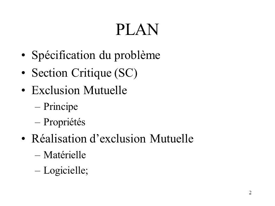 PLAN Spécification du problème Section Critique (SC)