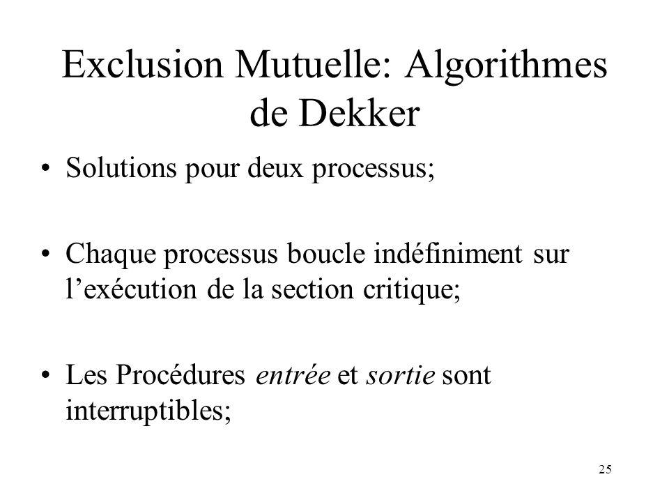 Exclusion Mutuelle: Algorithmes de Dekker