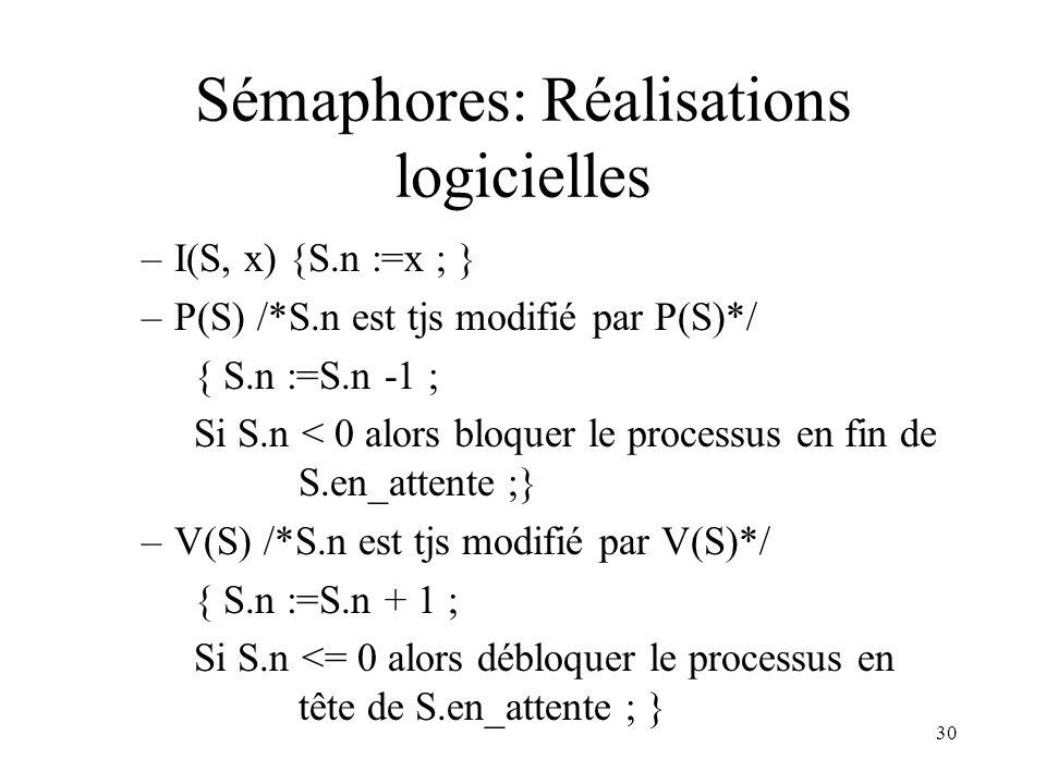 Sémaphores: Réalisations logicielles