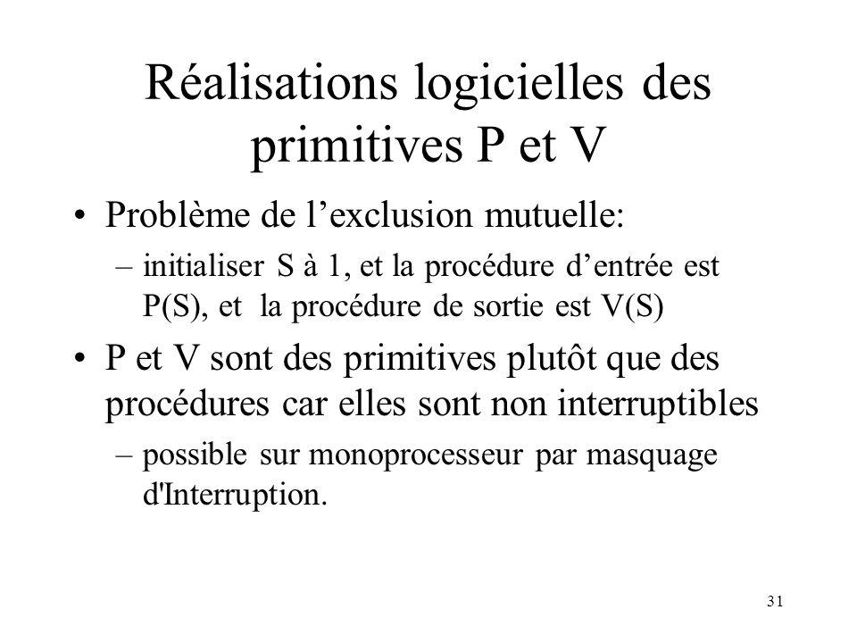 Réalisations logicielles des primitives P et V