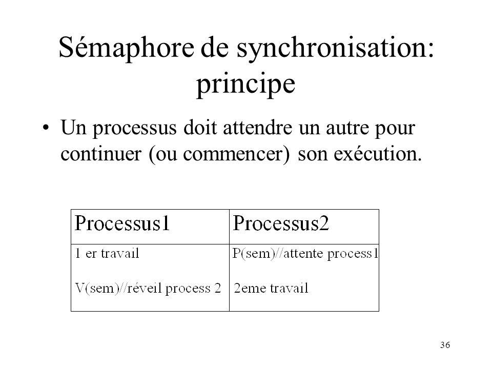 Sémaphore de synchronisation: principe