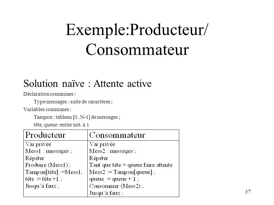 Exemple:Producteur/ Consommateur