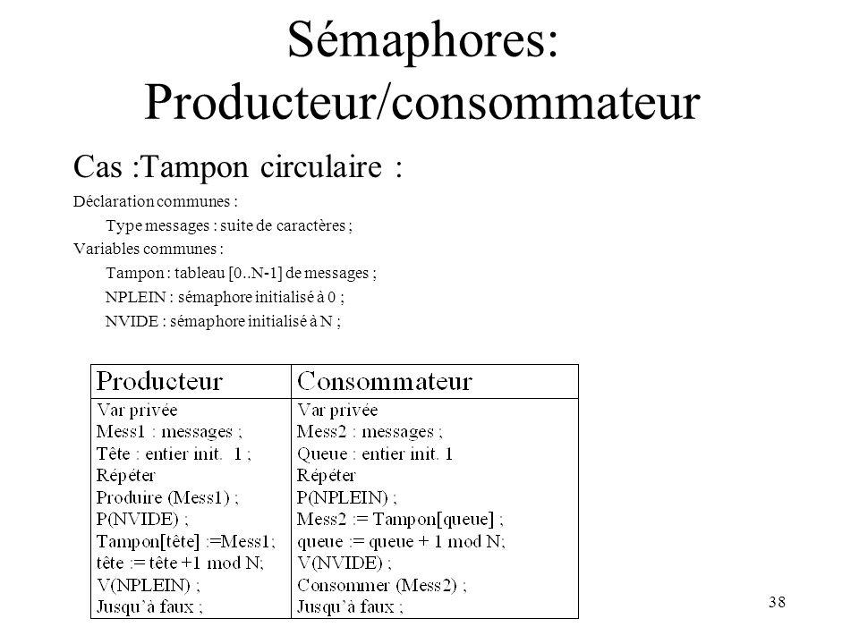 Sémaphores: Producteur/consommateur