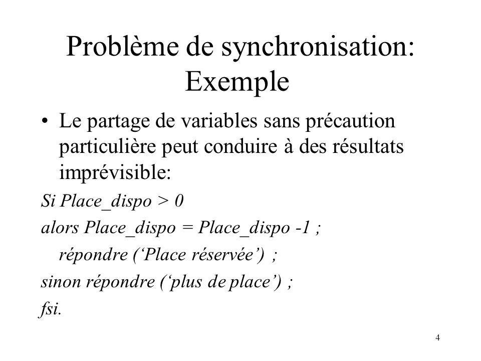 Problème de synchronisation: Exemple