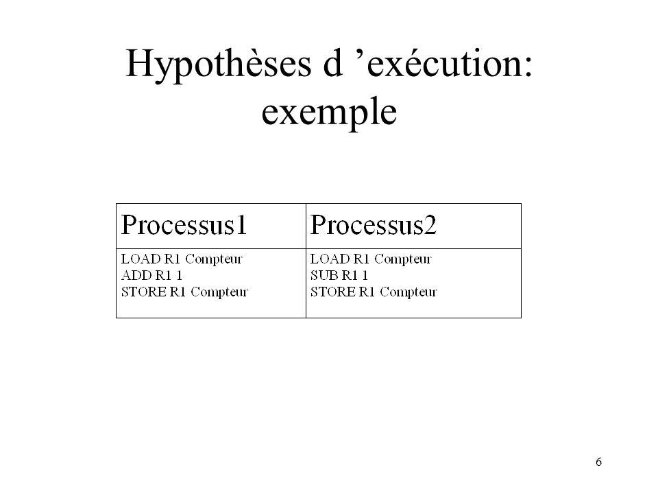 Hypothèses d 'exécution: exemple