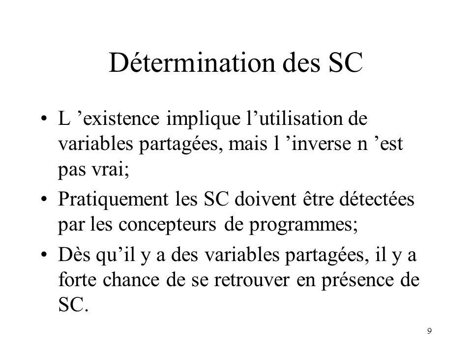 Détermination des SC L 'existence implique l'utilisation de variables partagées, mais l 'inverse n 'est pas vrai;