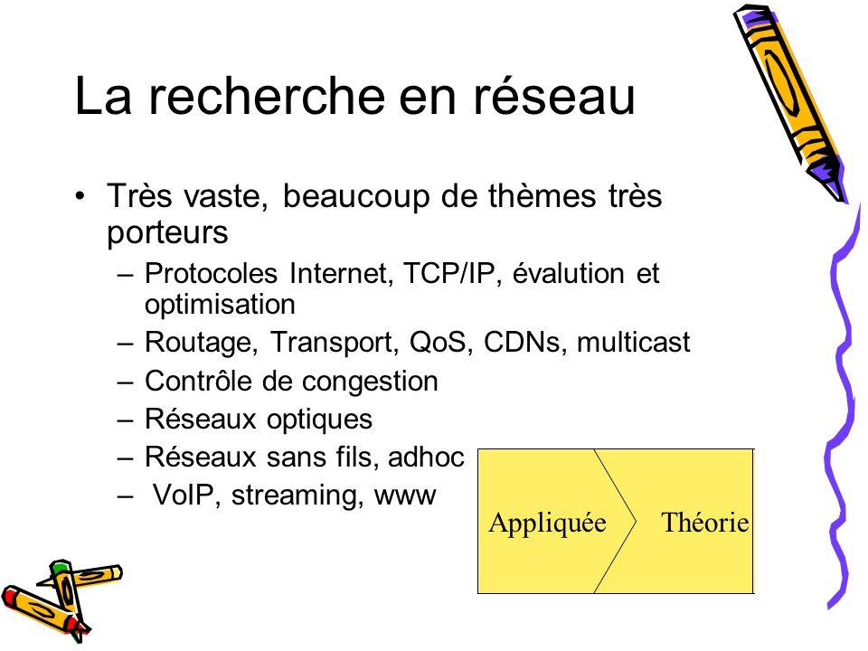 La recherche en réseau Très vaste, beaucoup de thèmes très porteurs