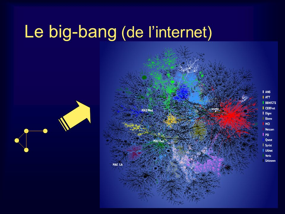 Le big-bang (de l'internet)