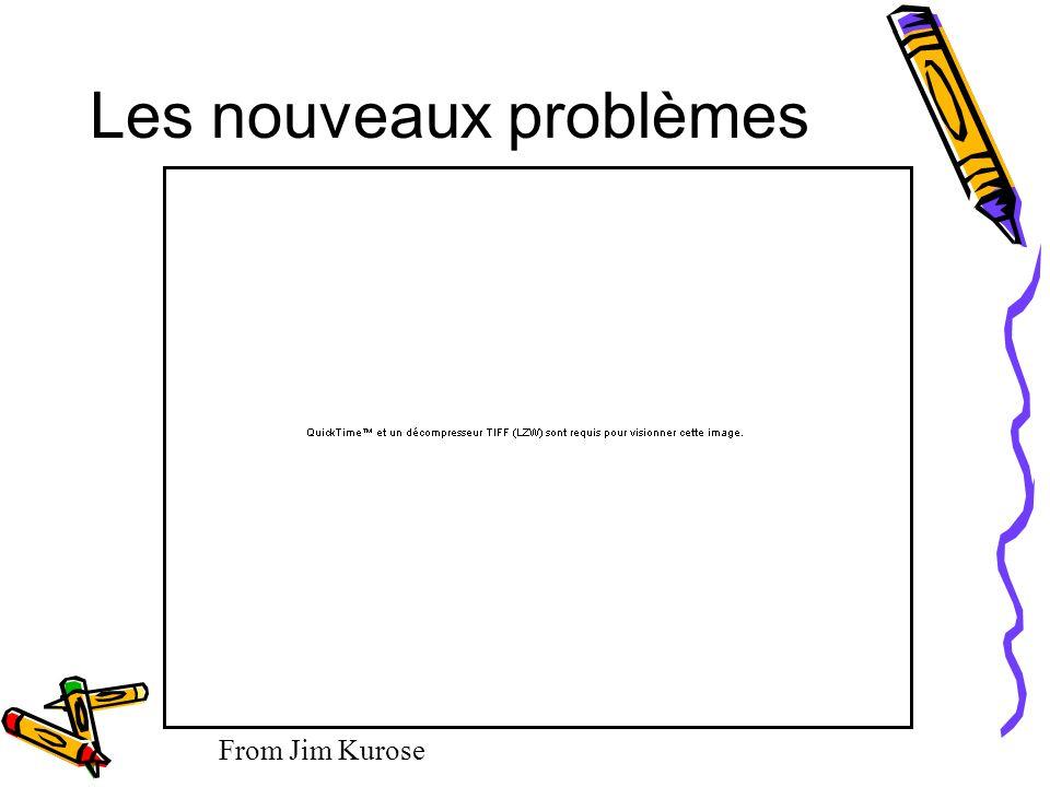 Les nouveaux problèmes