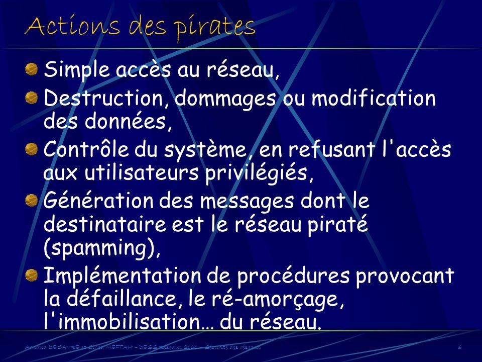 Actions des pirates Simple accès au réseau,
