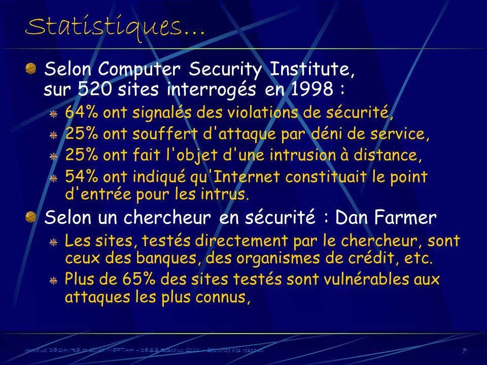 Statistiques… Selon Computer Security Institute, sur 520 sites interrogés en 1998 : 64% ont signalés des violations de sécurité,