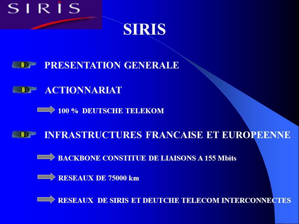 SIRIS PRESENTATION GENERALE ACTIONNARIAT