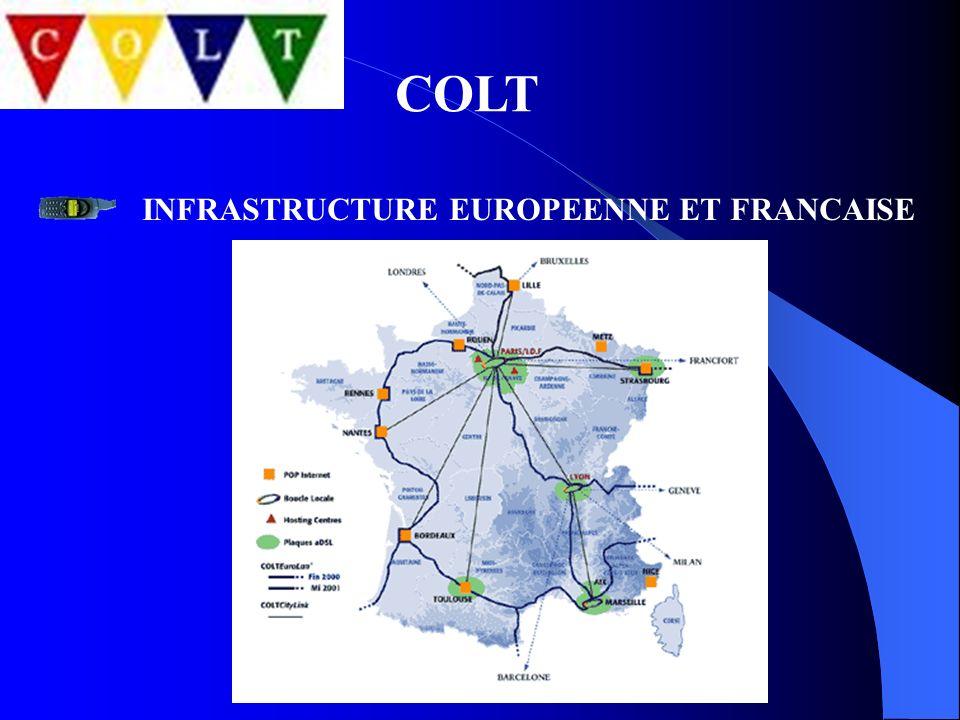 COLT INFRASTRUCTURE EUROPEENNE ET FRANCAISE