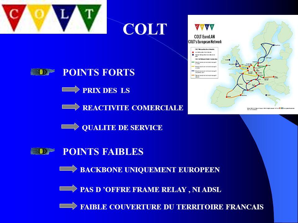 COLT POINTS FORTS POINTS FAIBLES PRIX DES LS REACTIVITE COMERCIALE