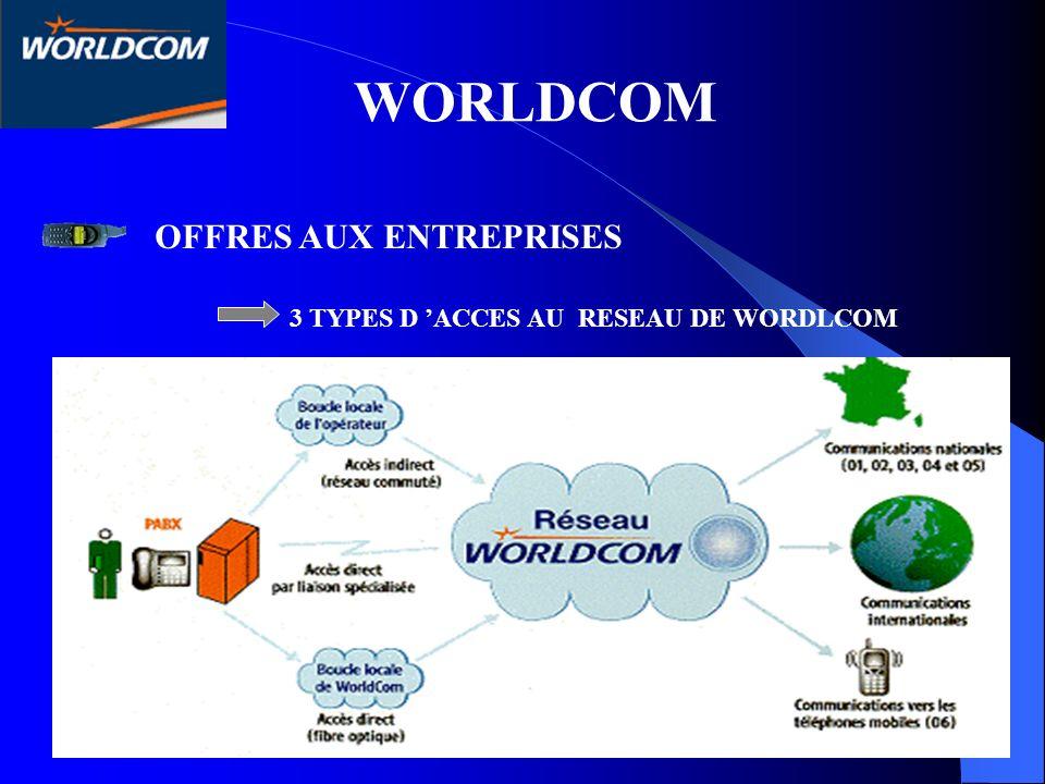 WORLDCOM OFFRES AUX ENTREPRISES 3 TYPES D 'ACCES AU RESEAU DE WORDLCOM
