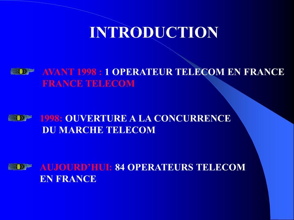 INTRODUCTION AVANT 1998 : 1 OPERATEUR TELECOM EN FRANCE FRANCE TELECOM
